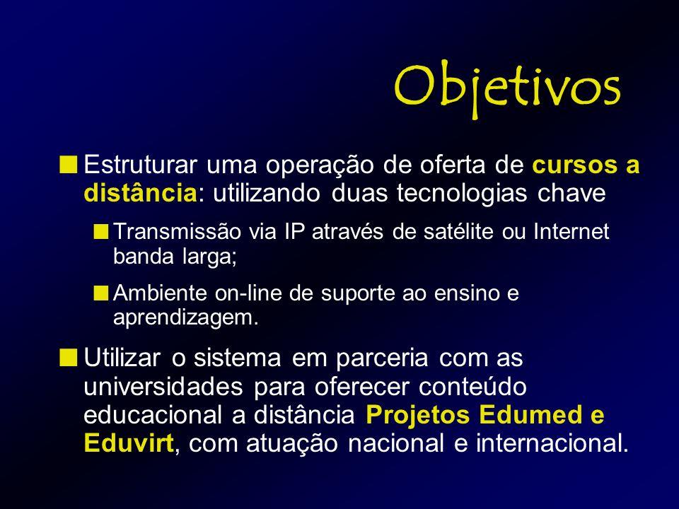 Objetivos Estruturar uma operação de oferta de cursos a distância: utilizando duas tecnologias chave Transmissão via IP através de satélite ou Interne