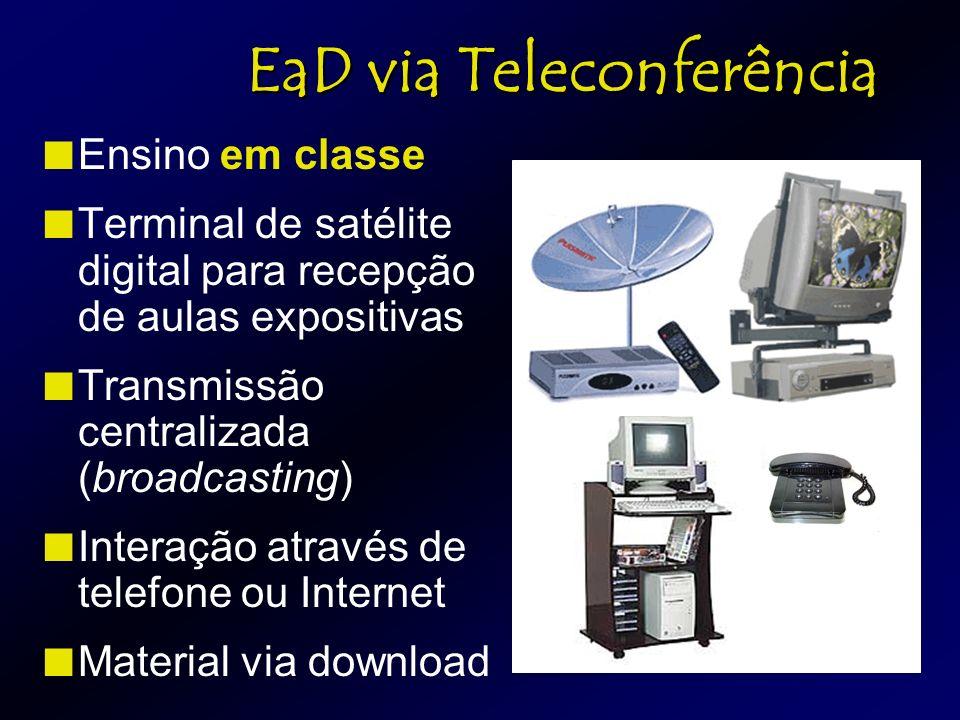 EaD via Teleconferência Ensino em classe Terminal de satélite digital para recepção de aulas expositivas Transmissão centralizada (broadcasting) Inter