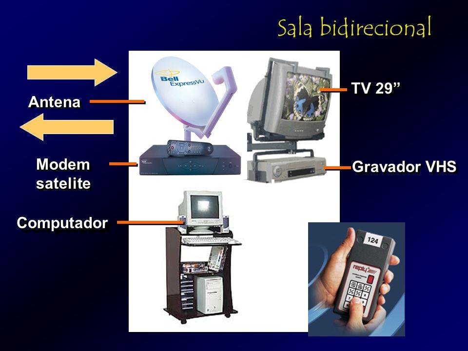 Conexão via satélite Internet