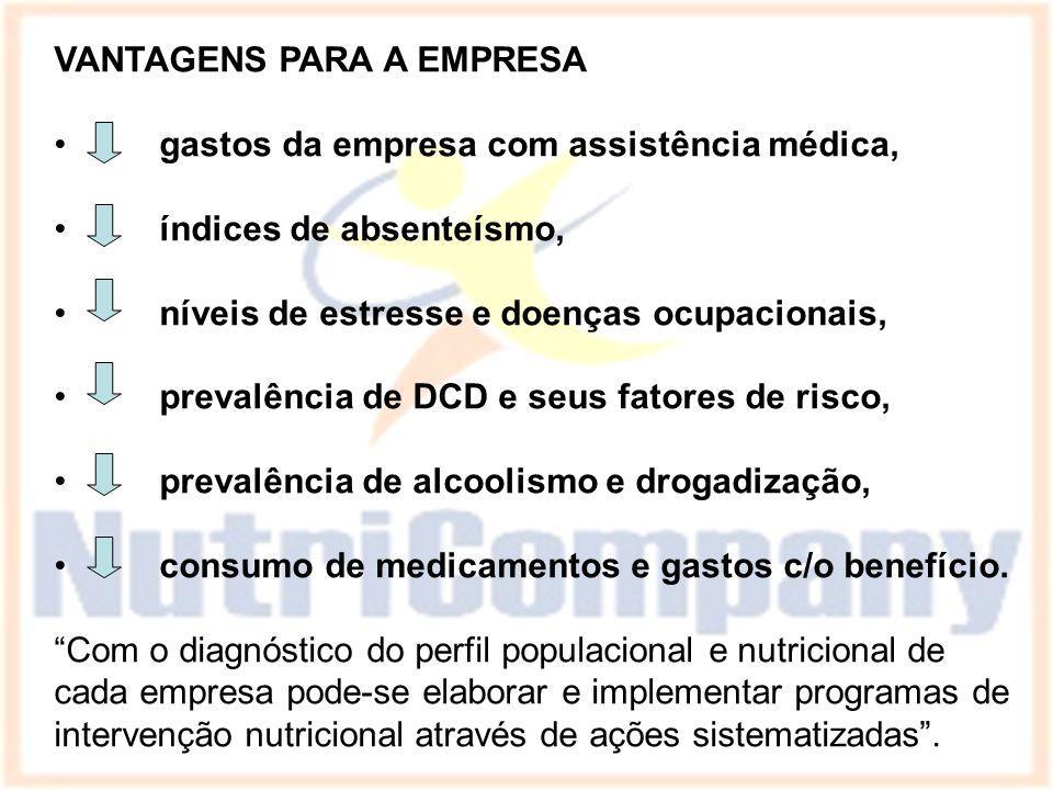 VANTAGENS PARA A EMPRESA gastos da empresa com assistência médica, índices de absenteísmo, níveis de estresse e doenças ocupacionais, prevalência de D