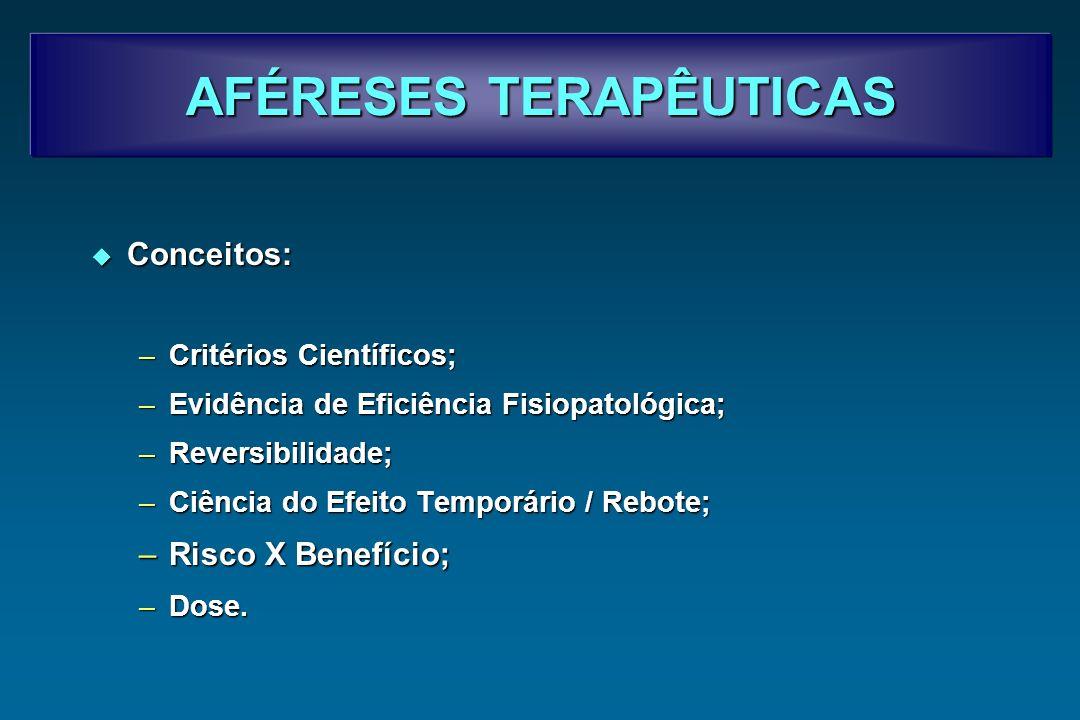 AFÉRESES TERAPÊUTICAS Conceitos: Conceitos: –Critérios Científicos; –Evidência de Eficiência Fisiopatológica; –Reversibilidade; –Ciência do Efeito Tem