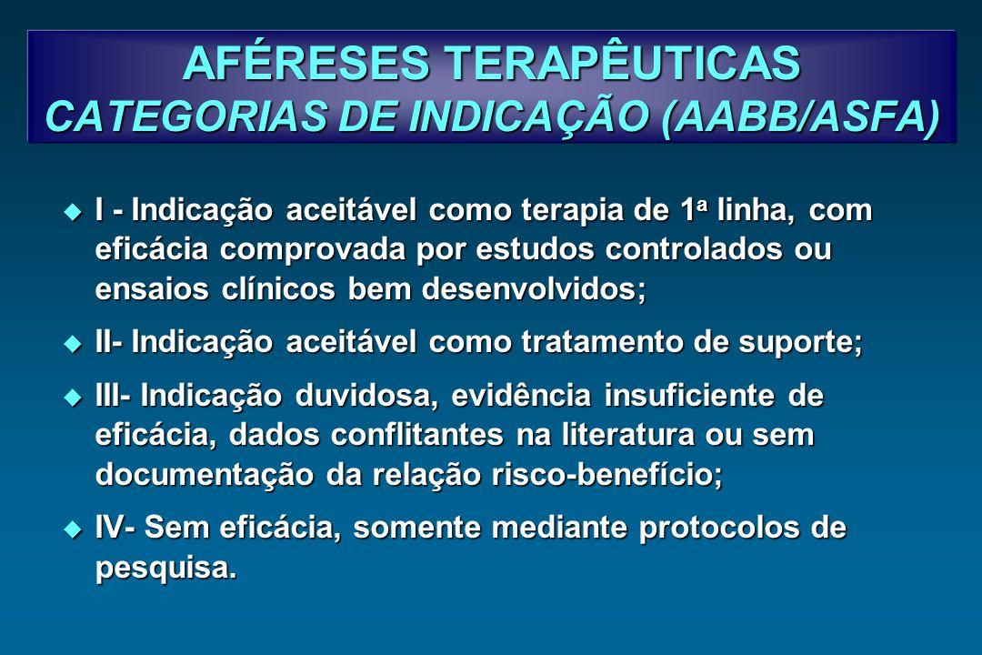 AFÉRESES TERAPÊUTICAS CATEGORIAS DE INDICAÇÃO (AABB/ASFA) I - Indicação aceitável como terapia de 1 a linha, com eficácia comprovada por estudos contr