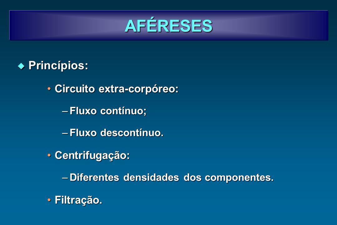 AFÉRESES Princípios: Princípios: Circuito extra-corpóreo:Circuito extra-corpóreo: –Fluxo contínuo; –Fluxo descontínuo. Centrifugação:Centrifugação: –D