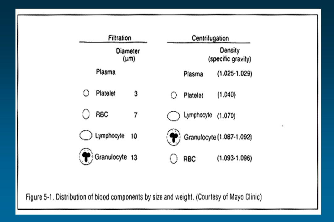 Torloni MD Platelets Lymphocytes Monocytes Granulocyte RBC (1040) (1050-1061) (1065 - 1069) (1087 - 1092) Aféreses: Princípio da Separação