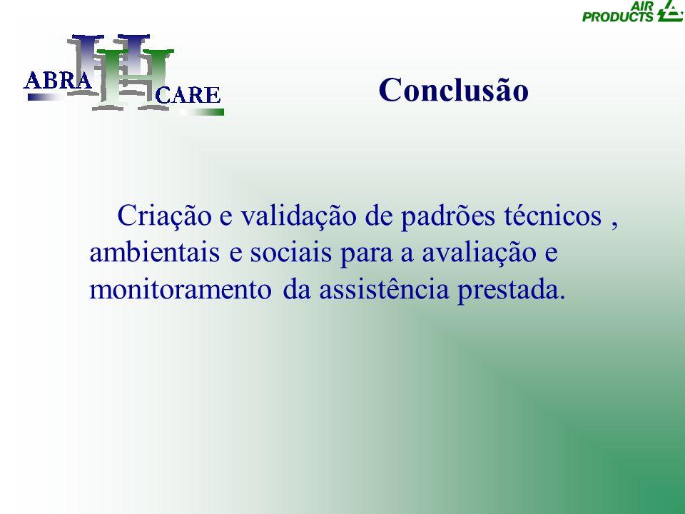 Conclusão Criação e validação de padrões técnicos, ambientais e sociais para a avaliação e monitoramento da assistência prestada.