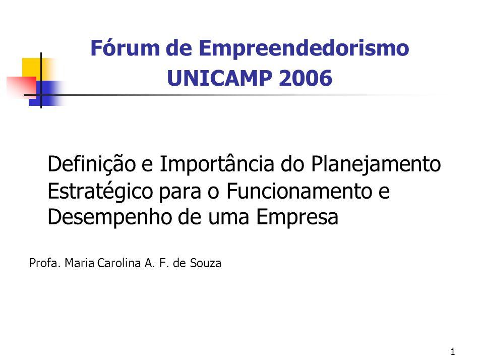 1 Fórum de Empreendedorismo UNICAMP 2006 Definição e Importância do Planejamento Estratégico para o Funcionamento e Desempenho de uma Empresa Profa. M