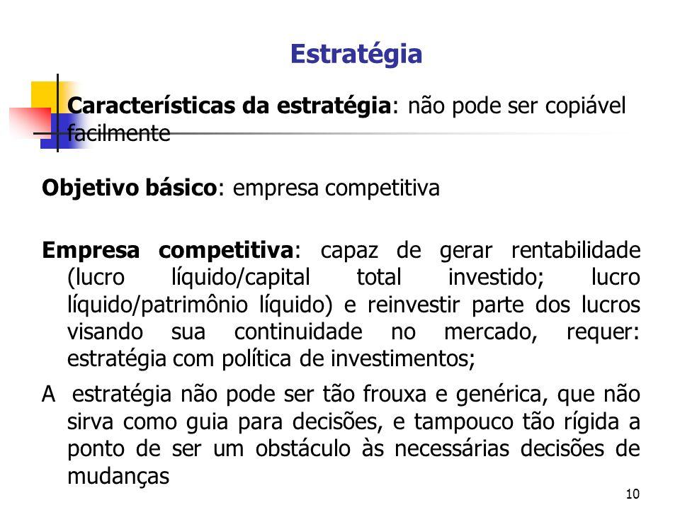 10 Estratégia Características da estratégia: não pode ser copiável facilmente Objetivo básico: empresa competitiva Empresa competitiva: capaz de gerar
