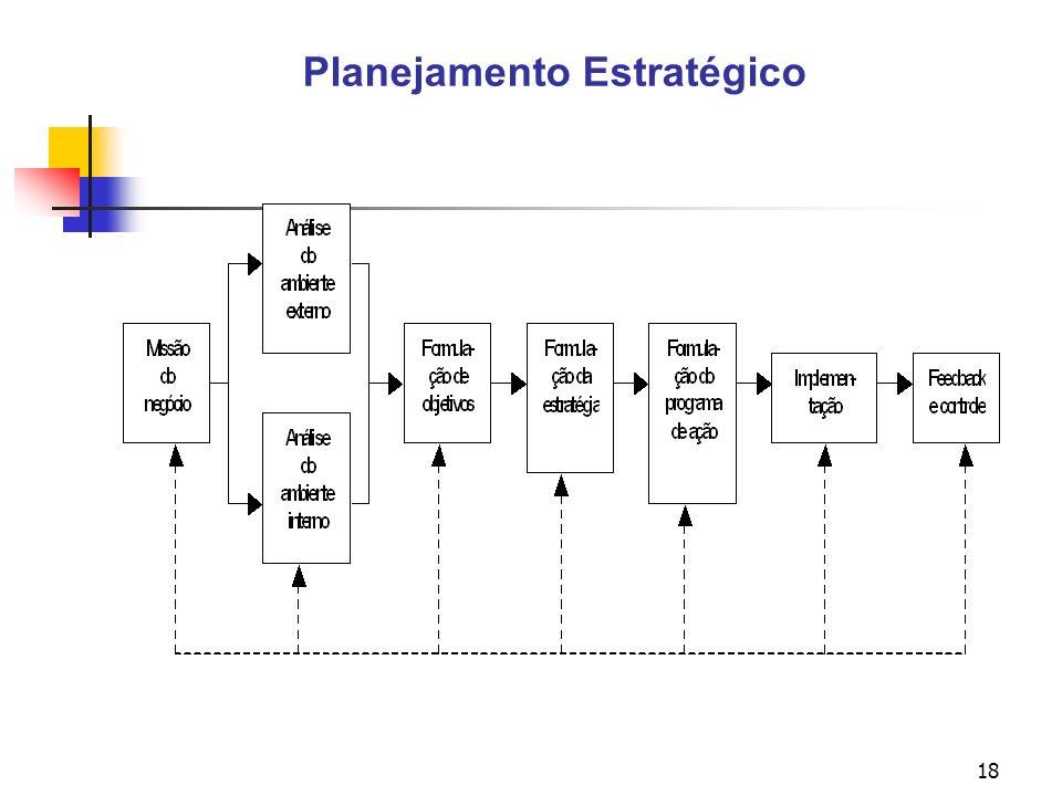 18 Planejamento Estratégico