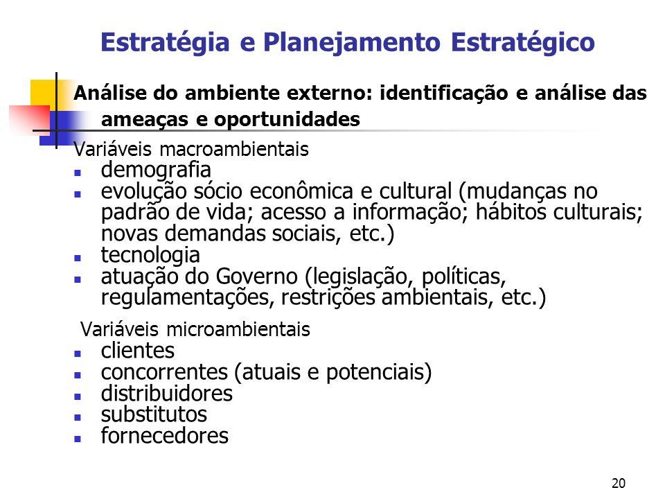 20 Estratégia e Planejamento Estratégico Análise do ambiente externo: identificação e análise das ameaças e oportunidades Variáveis macroambientais de