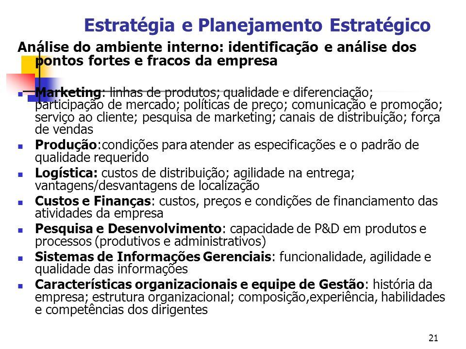 21 Estratégia e Planejamento Estratégico Análise do ambiente interno: identificação e análise dos pontos fortes e fracos da empresa Marketing: linhas