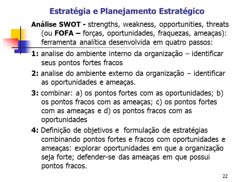 22 Estratégia e Planejamento Estratégico Análise SWOT - strengths, weakness, opportunities, threats (ou FOFA – forças, oportunidades, fraquezas, ameaç
