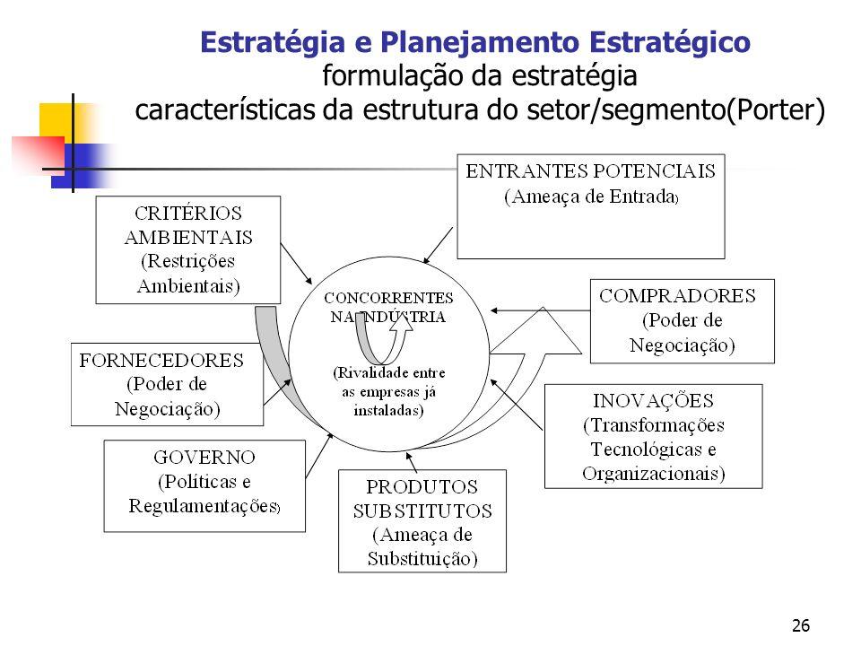 26 Estratégia e Planejamento Estratégico formulação da estratégia características da estrutura do setor/segmento(Porter)