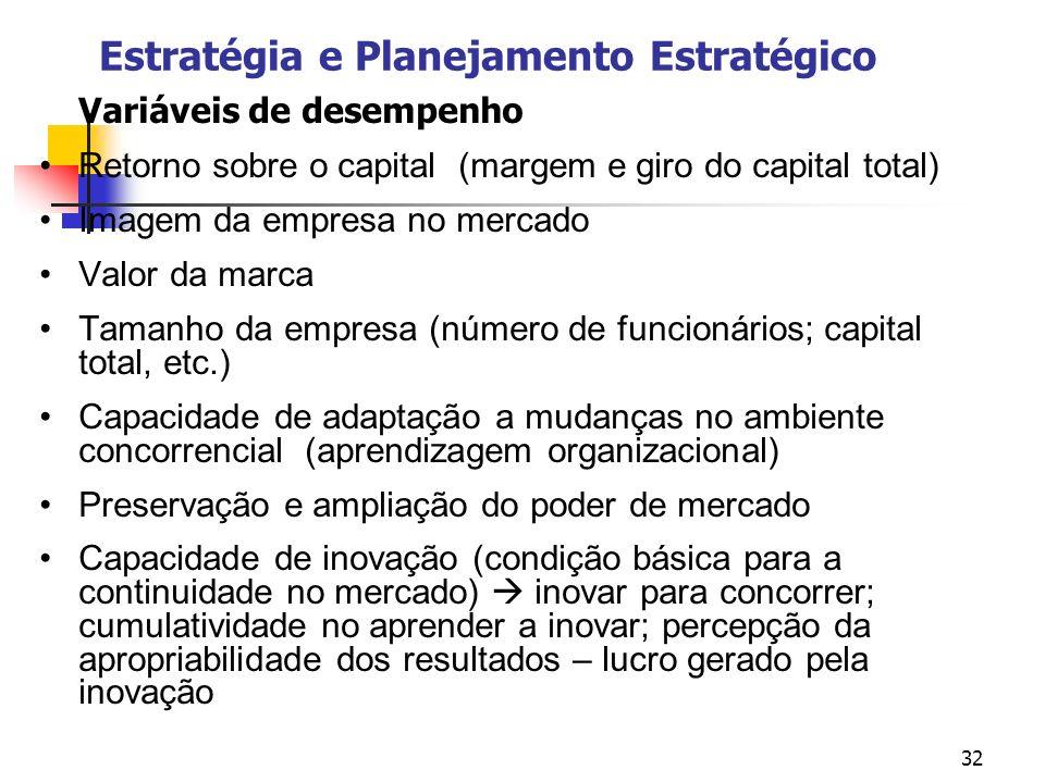 32 Estratégia e Planejamento Estratégico Variáveis de desempenho Retorno sobre o capital (margem e giro do capital total) Imagem da empresa no mercado Valor da marca Tamanho da empresa (número de funcionários; capital total, etc.) Capacidade de adaptação a mudanças no ambiente concorrencial (aprendizagem organizacional) Preservação e ampliação do poder de mercado Capacidade de inovação (condição básica para a continuidade no mercado) inovar para concorrer; cumulatividade no aprender a inovar; percepção da apropriabilidade dos resultados – lucro gerado pela inovação