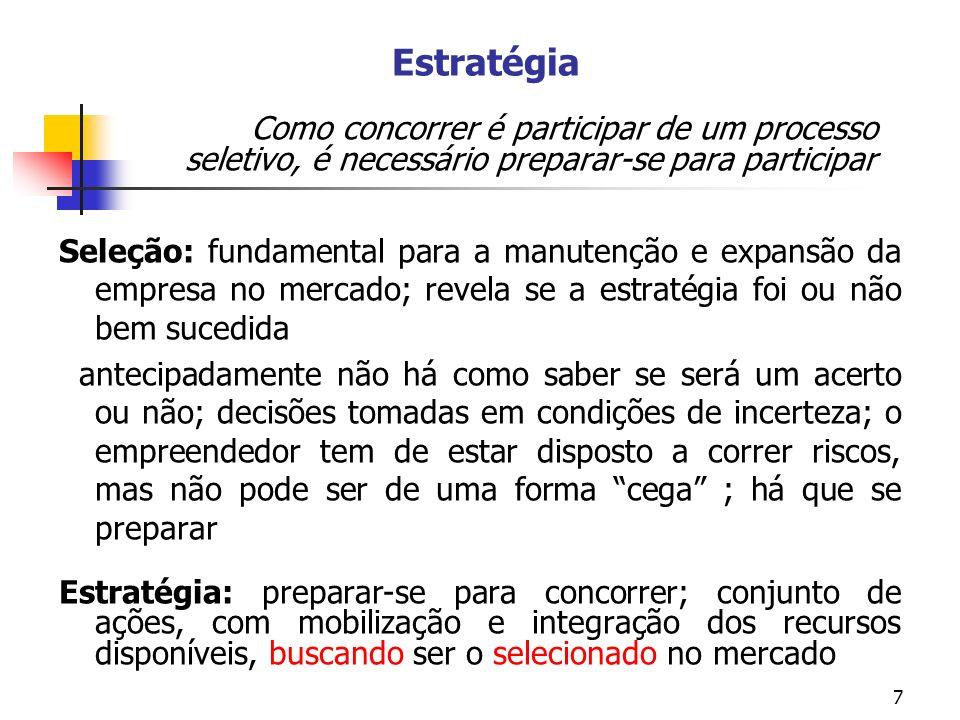7 Estratégia Como concorrer é participar de um processo seletivo, é necessário preparar-se para participar Seleção: fundamental para a manutenção e ex