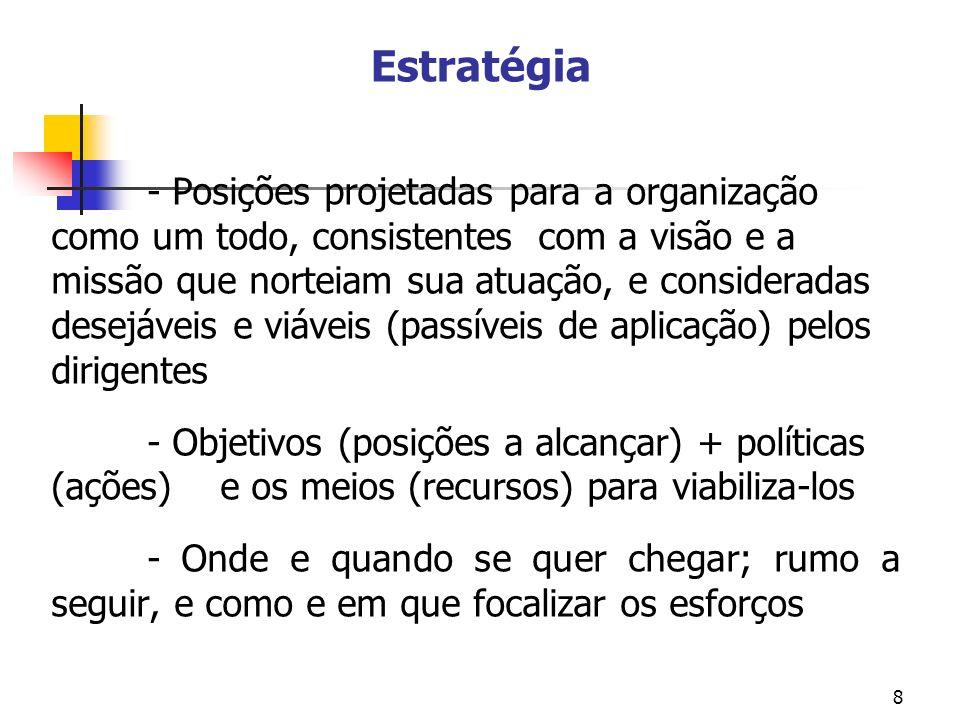 8 Estratégia - Posições projetadas para a organização como um todo, consistentes com a visão e a missão que norteiam sua atuação, e consideradas desej