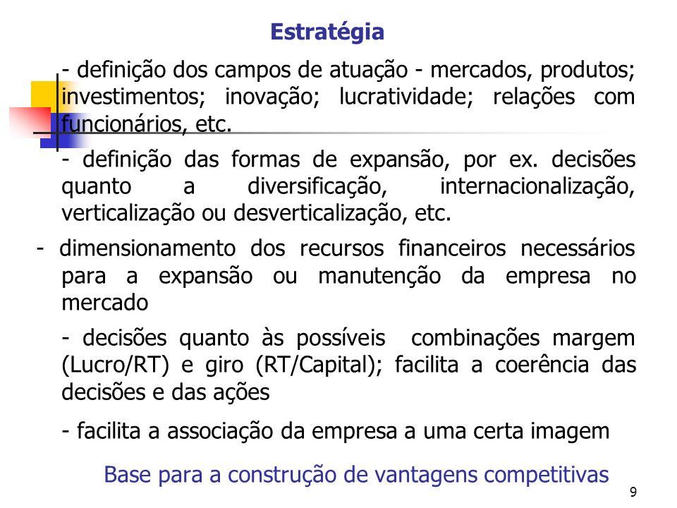 9 Estratégia - definição dos campos de atuação - mercados, produtos; investimentos; inovação; lucratividade; relações com funcionários, etc. - definiç