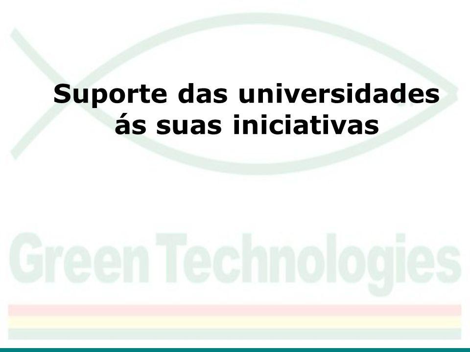 Suporte das universidades ás suas iniciativas