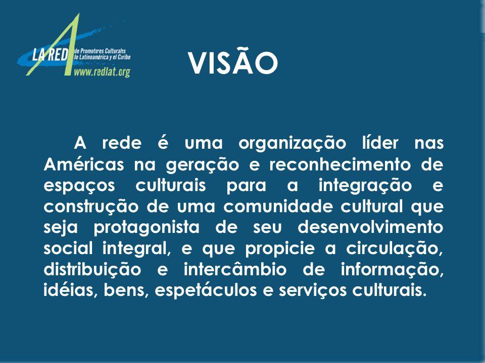 Festivais A rede apoiou a criação e consolidação de diversos festivais na América Latina e no Caribe: Número de festivais consolidados em 1991: 8; Número de festivais consolidados em 2001: 49.