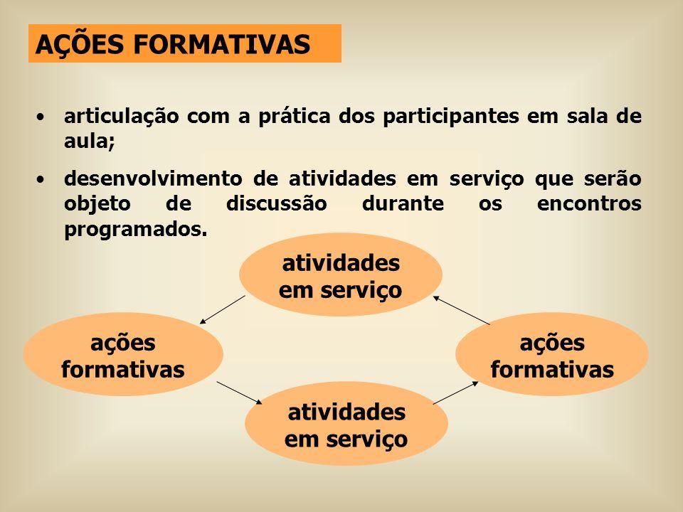 AÇÕES FORMATIVAS articulação com a prática dos participantes em sala de aula; desenvolvimento de atividades em serviço que serão objeto de discussão d