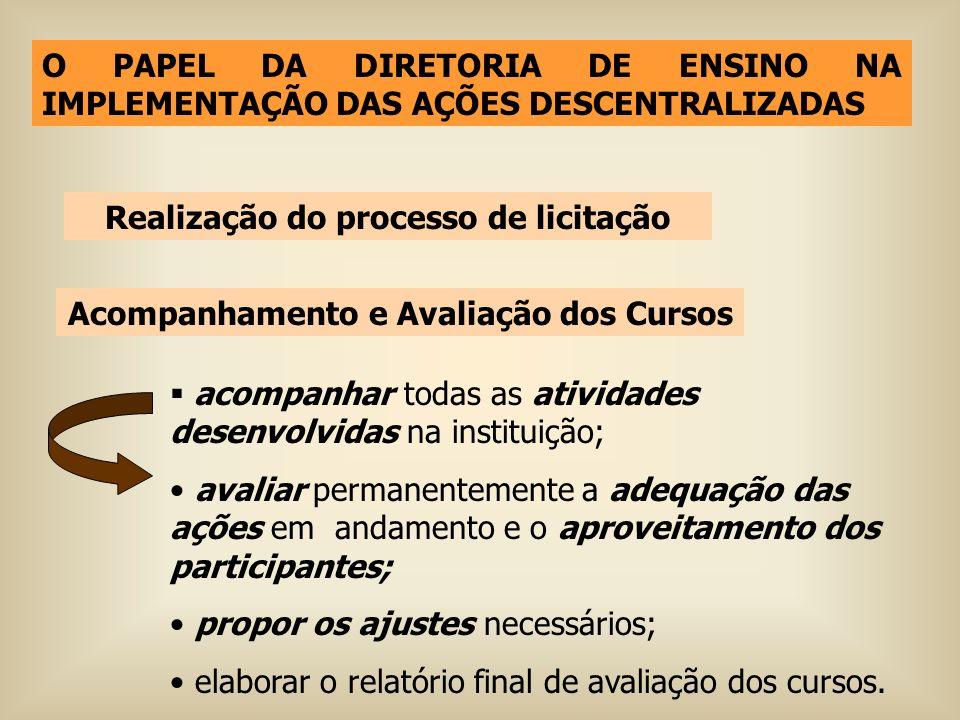 O PAPEL DA DIRETORIA DE ENSINO NA IMPLEMENTAÇÃO DAS AÇÕES DESCENTRALIZADAS Acompanhamento e Avaliação dos Cursos acompanhar todas as atividades desenv