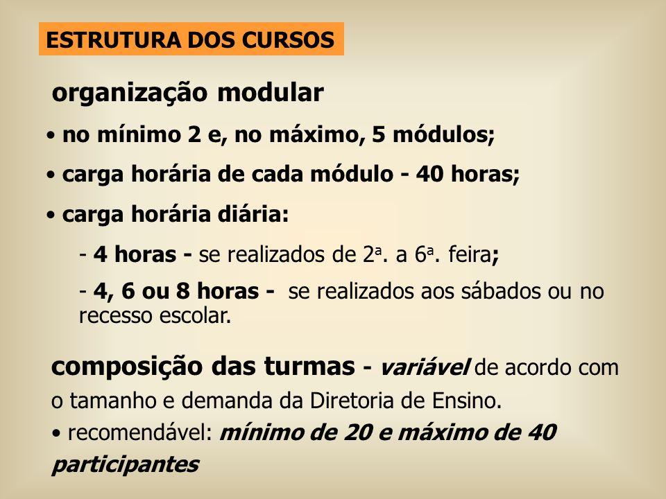 organização modular no mínimo 2 e, no máximo, 5 módulos; carga horária de cada módulo - 40 horas; carga horária diária: - 4 horas - se realizados de 2