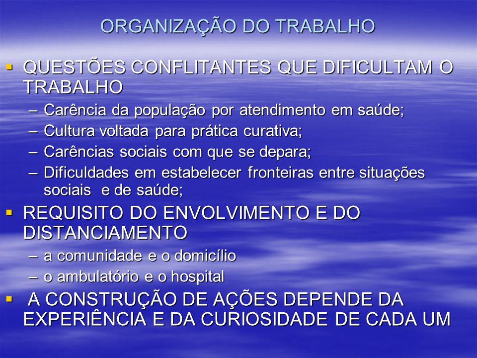 ORGANIZAÇÃO DO TRABALHO QUESTÕES CONFLITANTES QUE DIFICULTAM O TRABALHO QUESTÕES CONFLITANTES QUE DIFICULTAM O TRABALHO –Carência da população por ate