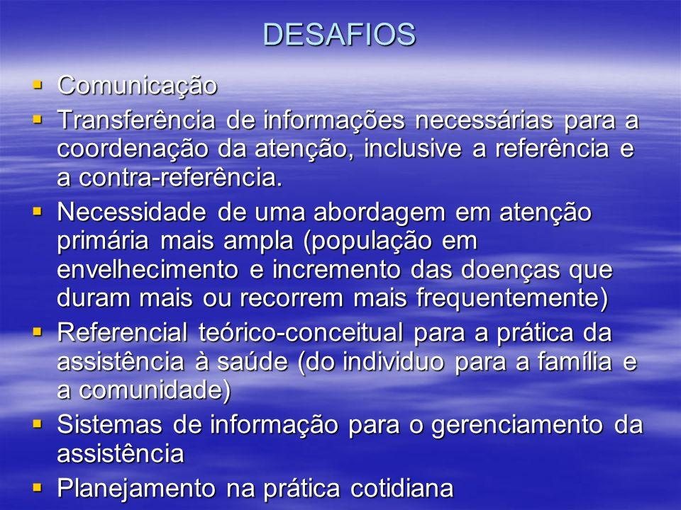 DESAFIOS Comunicação Comunicação Transferência de informações necessárias para a coordenação da atenção, inclusive a referência e a contra-referência.