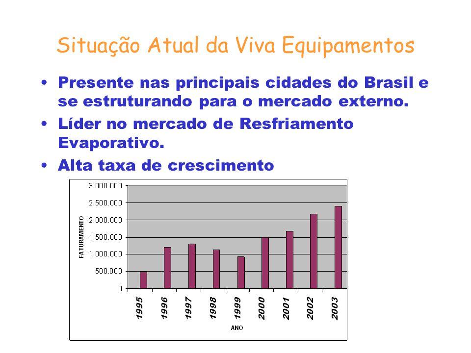 Escola Politécnica – USP – São Paulo