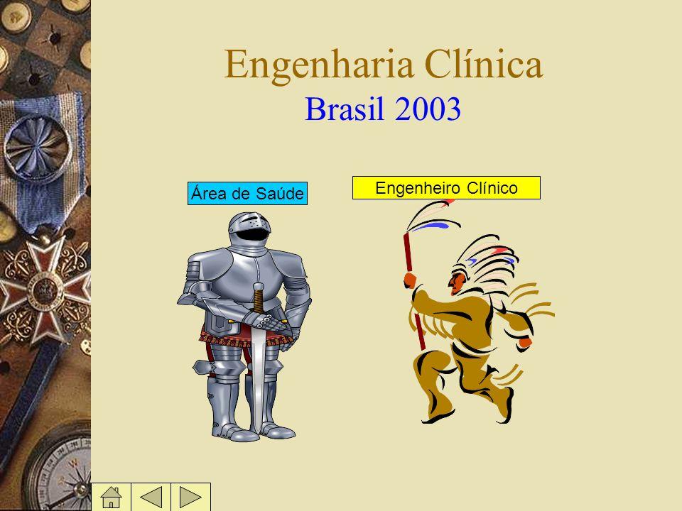Engenharia Clínica Brasil 2003 Área de SaúdeEngenheiro Clínico