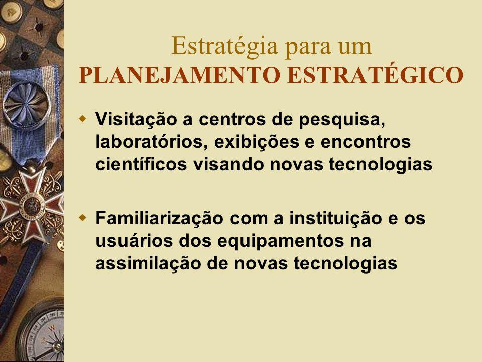 Estratégia para um PLANEJAMENTO ESTRATÉGICO Visitação a centros de pesquisa, laboratórios, exibições e encontros científicos visando novas tecnologias