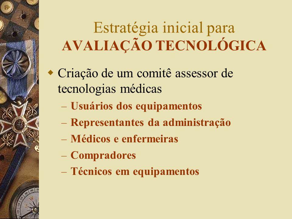 Estratégia inicial para AVALIAÇÃO TECNOLÓGICA Criação de um comitê assessor de tecnologias médicas – Usuários dos equipamentos – Representantes da adm