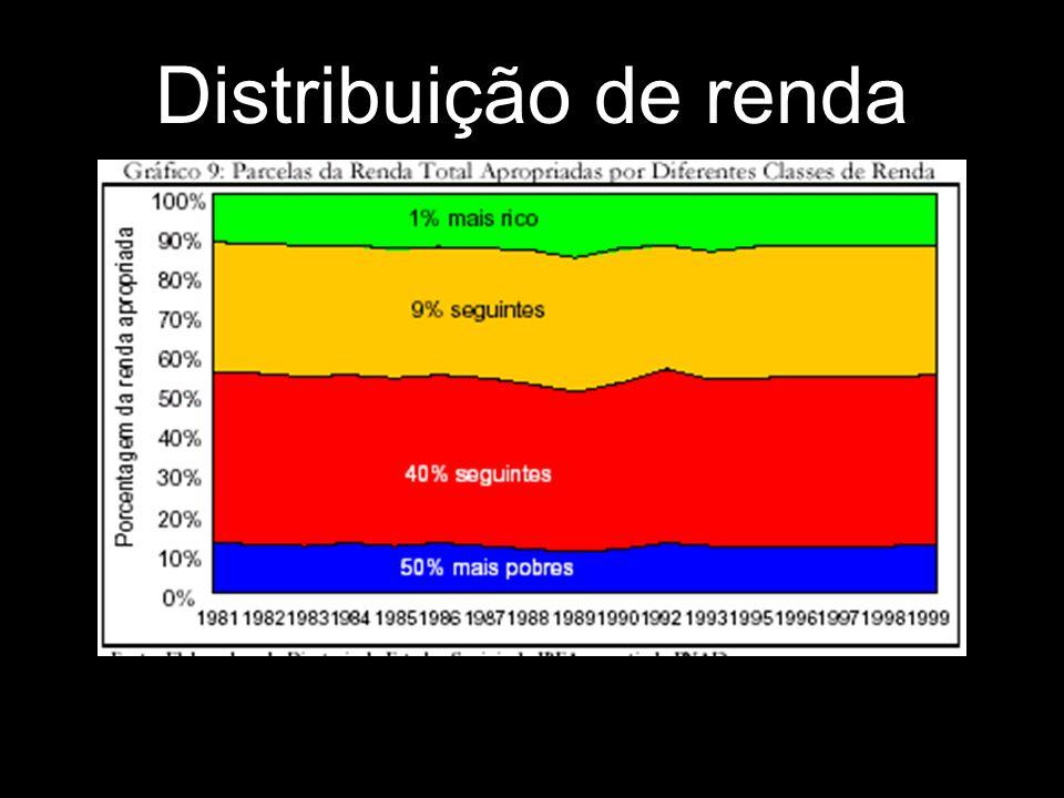 O contexto histórico dos programas de transferência de renda no Brasil -Constituinte de 1988 – conceito de seguridade social -Experiências municipais e estaduais (Início década 90) -LOAS – BPC 1996 = 346.216 – 2004 ~ 2,8 milhões famílias (2003 = 1,7) -PETI – 1996 = 1.500 crianças – 2001 = 749 mil crianças -Bolsa Escola – Jun/2001 = 28.970 Dez/2001= 3 milhões de famílias -Bolsa Alimentação – Set/2001 = 2.158 bolsas Jan/2002 = 57.155 -Auxílio Gás – decreto janeiro 2002 -Cartão Alimentação – Lei 2003 -Bolsa Família (unificação) – Out/03 – 3,6 milhões famílias -Renda Básica de Cidadania (Lei 10.835/2004) Cadastramento Único