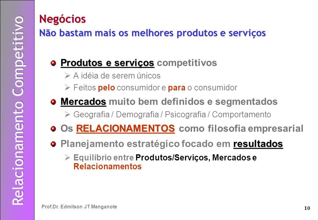 10 Prof.Dr. Edmilson JT Manganote Negócios Não bastam mais os melhores produtos e serviços Produtos e serviços Produtos e serviços competitivos A idéi