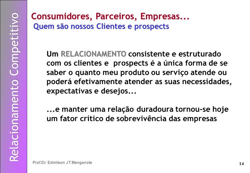 14 Prof.Dr. Edmilson JT Manganote Consumidores, Parceiros, Empresas... Quem são nossos Clientes e prospects Um RELACIONAMENTO Um RELACIONAMENTO consis