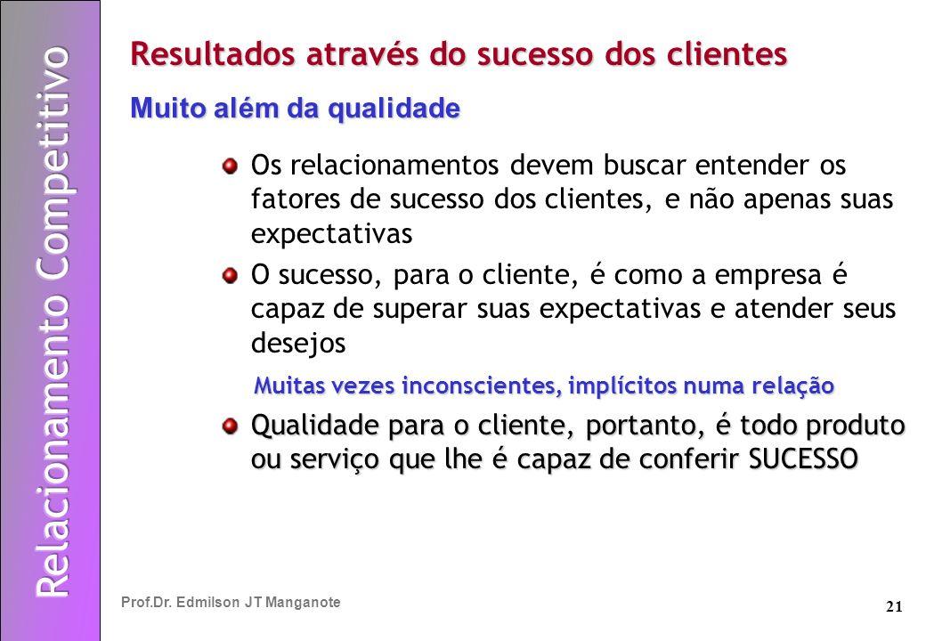 21 Prof.Dr. Edmilson JT Manganote Os relacionamentos devem buscar entender os fatores de sucesso dos clientes, e não apenas suas expectativas O sucess