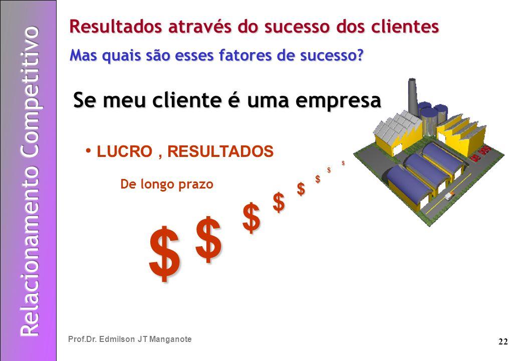 22 Prof.Dr. Edmilson JT Manganote Resultados através do sucesso dos clientes Mas quais são esses fatores de sucesso? Se meu cliente é uma empresa LUCR