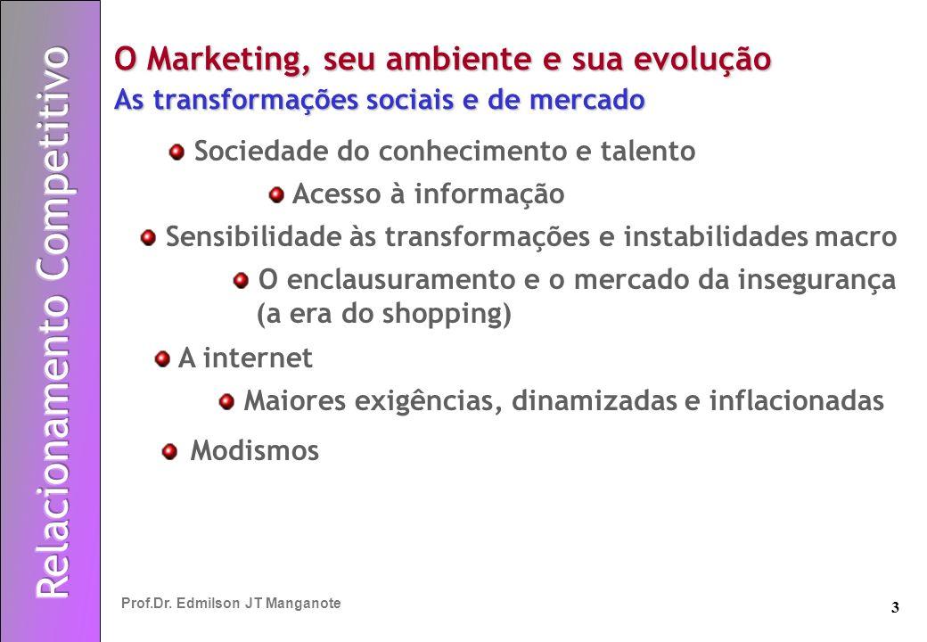 3 Prof.Dr. Edmilson JT Manganote O Marketing, seu ambiente e sua evolução As transformações sociais e de mercado Modismos Sociedade do conhecimento e
