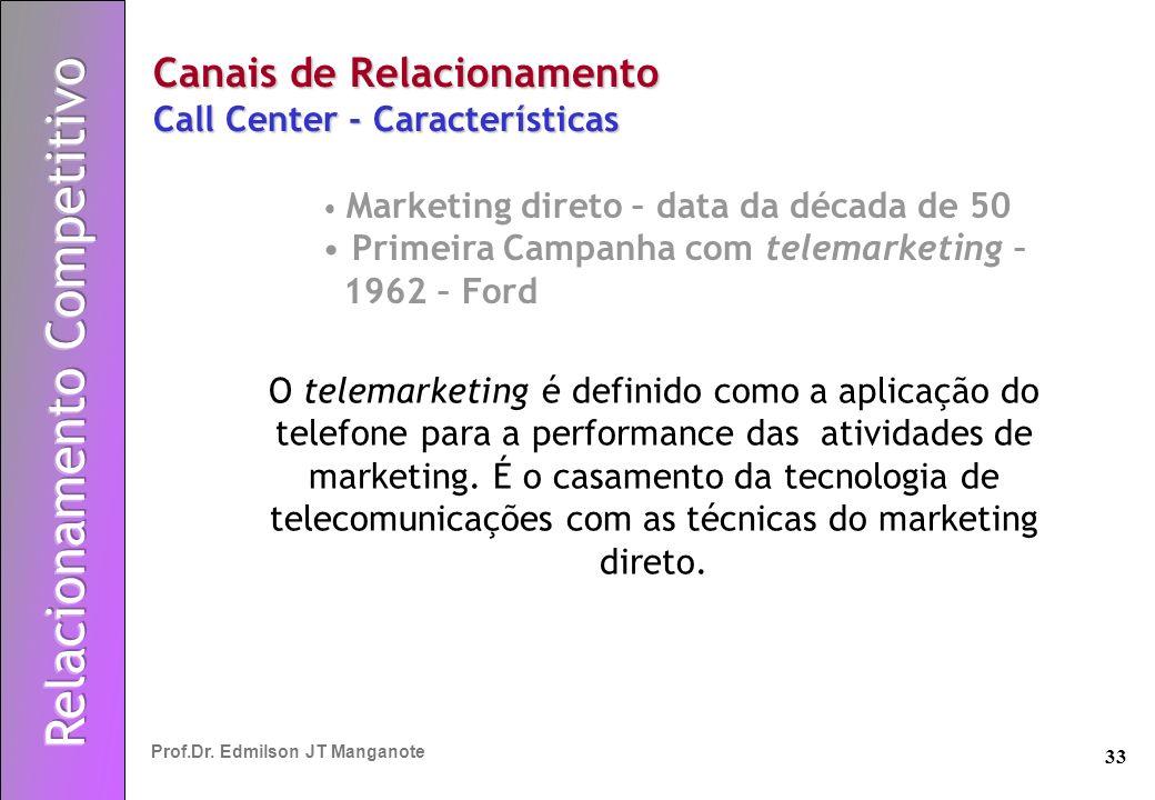 33 Prof.Dr. Edmilson JT Manganote Canais de Relacionamento Call Center - Características Marketing direto – data da década de 50 Primeira Campanha com
