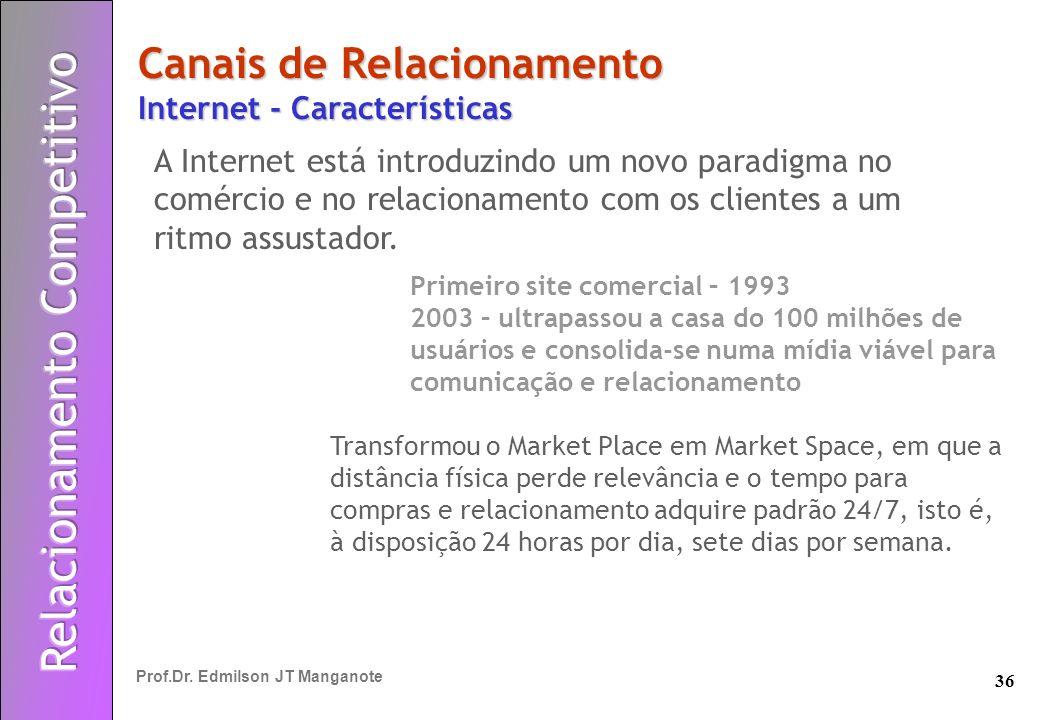 36 Prof.Dr. Edmilson JT Manganote Canais de Relacionamento Internet - Características A Internet está introduzindo um novo paradigma no comércio e no