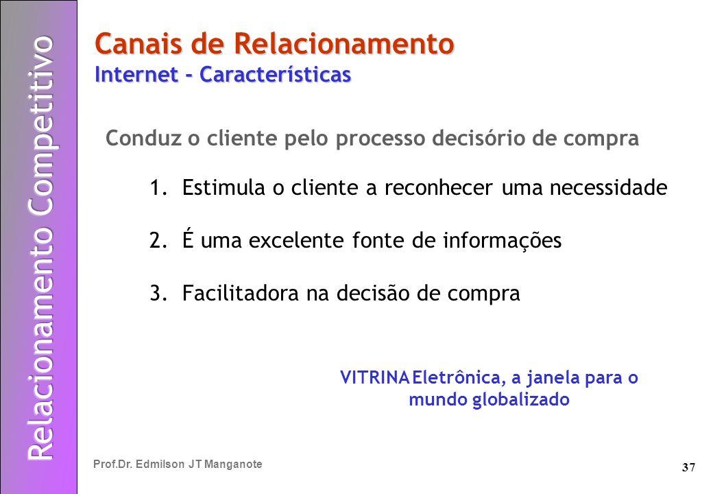 37 Prof.Dr. Edmilson JT Manganote Canais de Relacionamento Internet - Características Conduz o cliente pelo processo decisório de compra 1.Estimula o