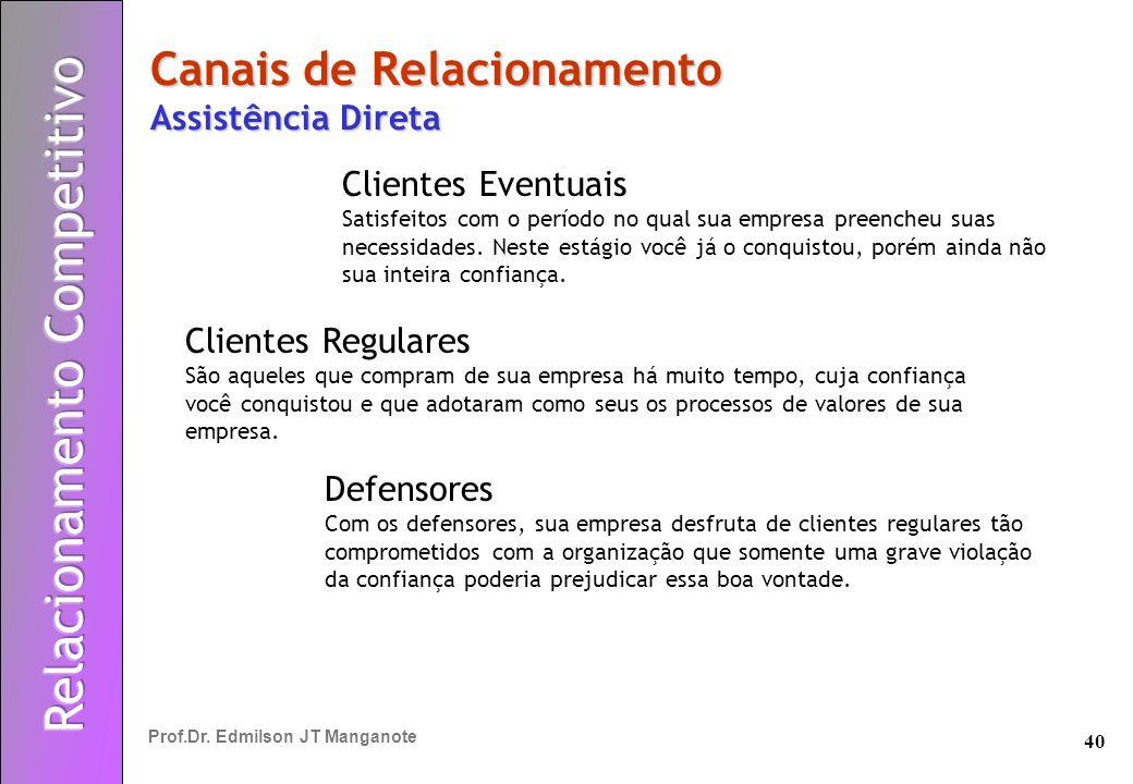 40 Prof.Dr. Edmilson JT Manganote Canais de Relacionamento Assistência Direta Clientes Eventuais Satisfeitos com o período no qual sua empresa preench