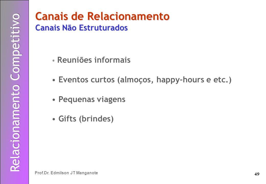 49 Prof.Dr. Edmilson JT Manganote Canais de Relacionamento Canais Não Estruturados Reuniões informais Eventos curtos (almoços, happy-hours e etc.) Peq