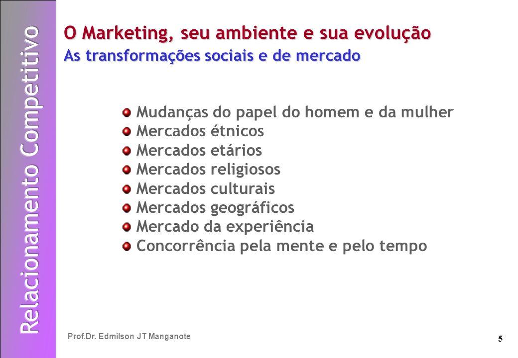 5 Prof.Dr. Edmilson JT Manganote O Marketing, seu ambiente e sua evolução As transformações sociais e de mercado Mudanças do papel do homem e da mulhe
