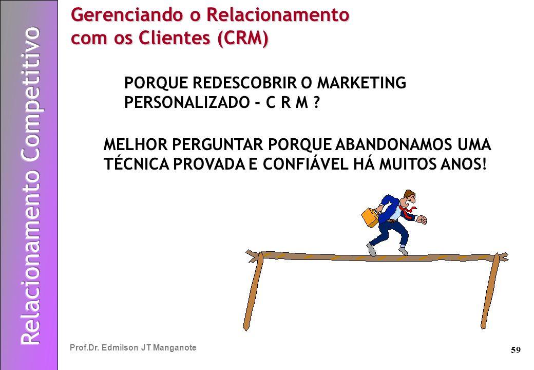 59 Prof.Dr. Edmilson JT Manganote Gerenciando o Relacionamento com os Clientes (CRM) PORQUE REDESCOBRIR O MARKETING PERSONALIZADO - C R M ? MELHOR PER