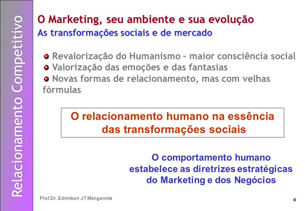 6 Prof.Dr. Edmilson JT Manganote O Marketing, seu ambiente e sua evolução As transformações sociais e de mercado O relacionamento humano na essência d