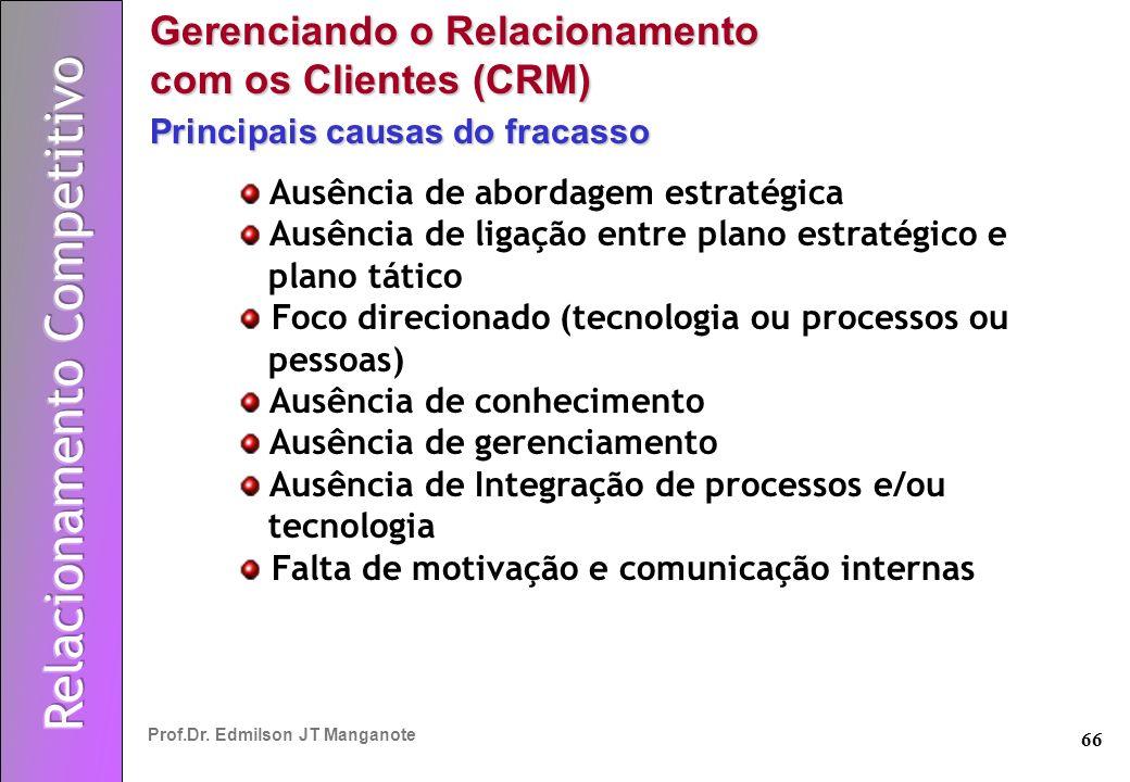 66 Prof.Dr. Edmilson JT Manganote Gerenciando o Relacionamento com os Clientes (CRM) Principais causas do fracasso Ausência de abordagem estratégica A