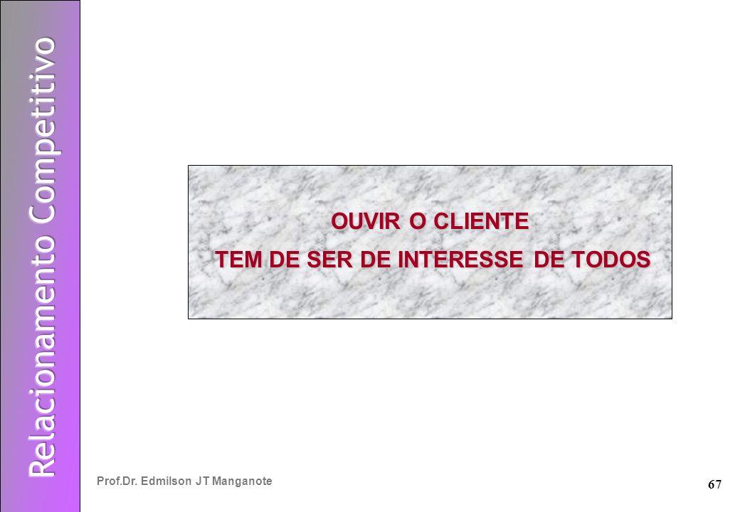 67 Prof.Dr. Edmilson JT Manganote OUVIR O CLIENTE TEM DE SER DE INTERESSE DE TODOS TEM DE SER DE INTERESSE DE TODOS