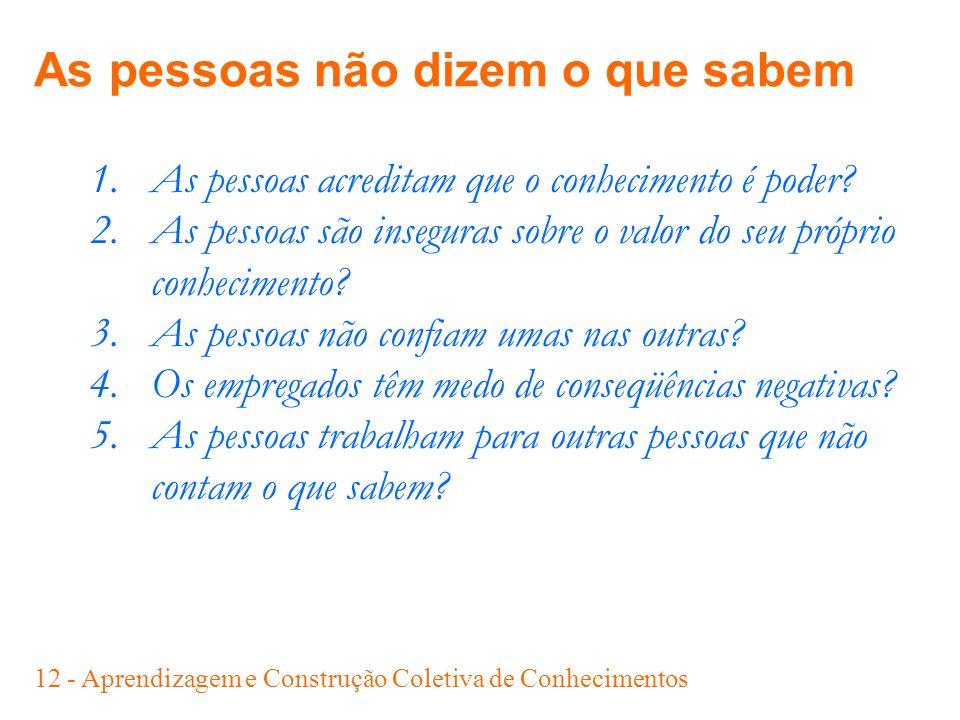 12 - Aprendizagem e Construção Coletiva de Conhecimentos 1. As pessoas acreditam que o conhecimento é poder? 2. As pessoas são inseguras sobre o valor