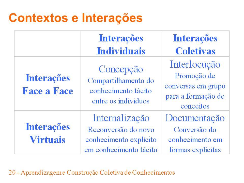 20 - Aprendizagem e Construção Coletiva de Conhecimentos Contextos e Interações