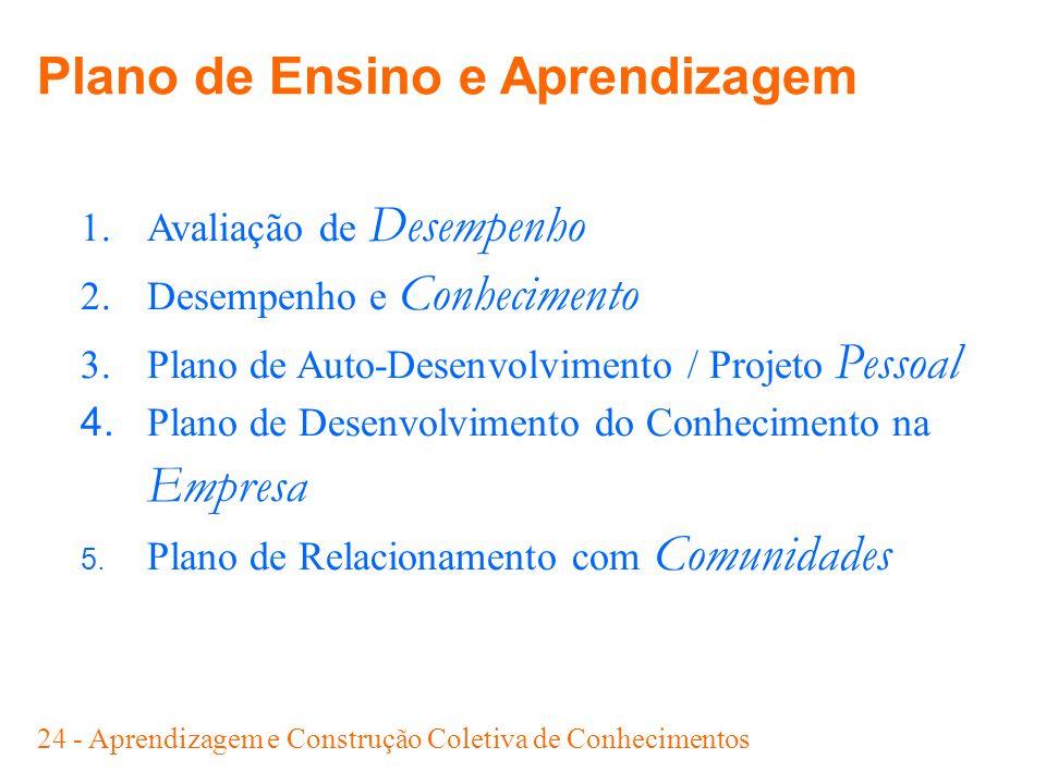 24 - Aprendizagem e Construção Coletiva de Conhecimentos 1. Avaliação de Desempenho 2. Desempenho e Conhecimento 3. Plano de Auto-Desenvolvimento / Pr